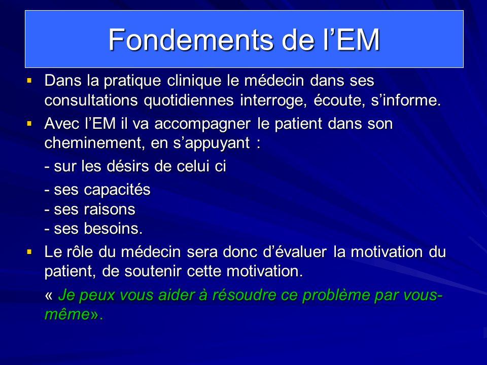 Fondements de l'EMDans la pratique clinique le médecin dans ses consultations quotidiennes interroge, écoute, s'informe.