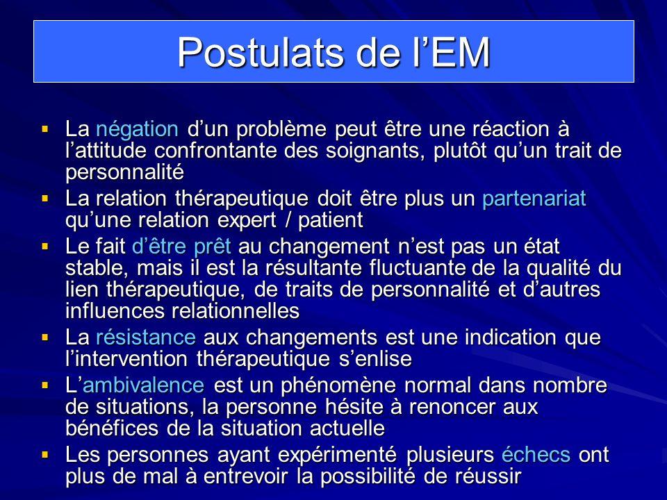 Postulats de l'EMLa négation d'un problème peut être une réaction à l'attitude confrontante des soignants, plutôt qu'un trait de personnalité.