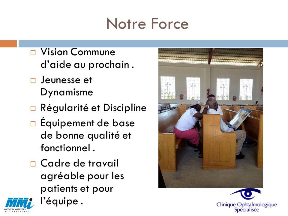 Notre Force Vision Commune d'aide au prochain . Jeunesse et Dynamisme