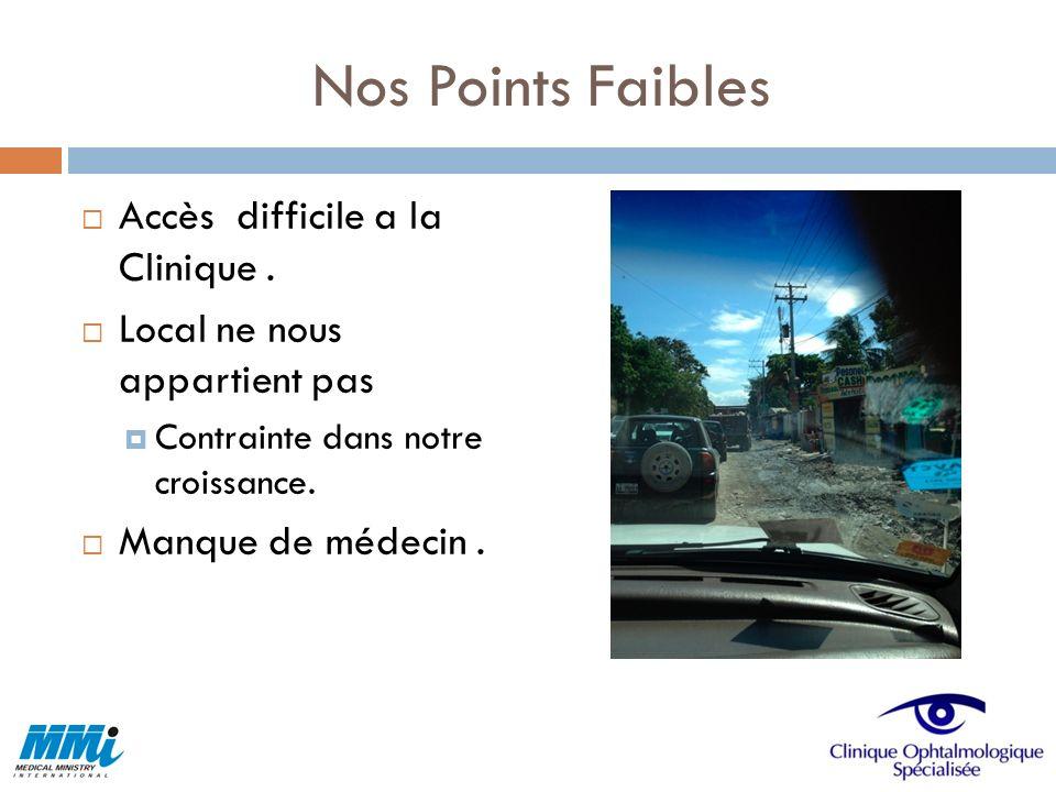 Nos Points Faibles Accès difficile a la Clinique .