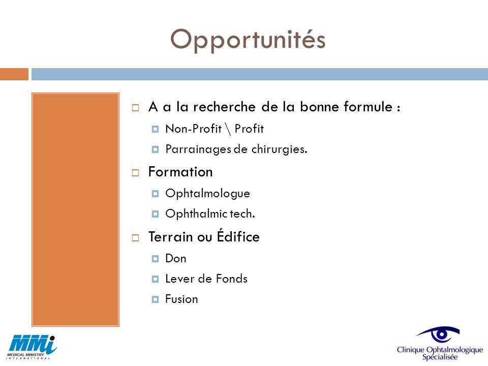 Opportunités A a la recherche de la bonne formule : Formation