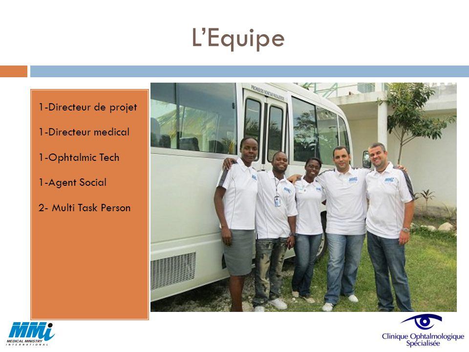 L'Equipe 1-Directeur de projet 1-Directeur medical 1-Ophtalmic Tech