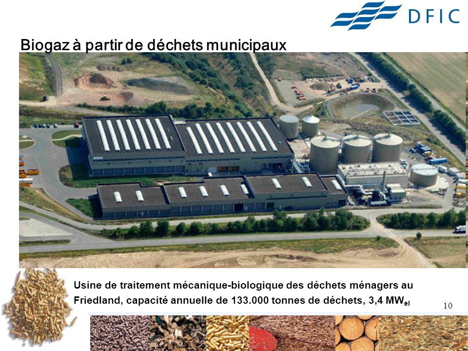 Biogaz à partir de déchets municipaux