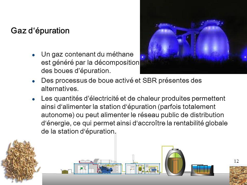 Gaz d'épuration Un gaz contenant du méthane est généré par la décomposition des boues d'épuration.