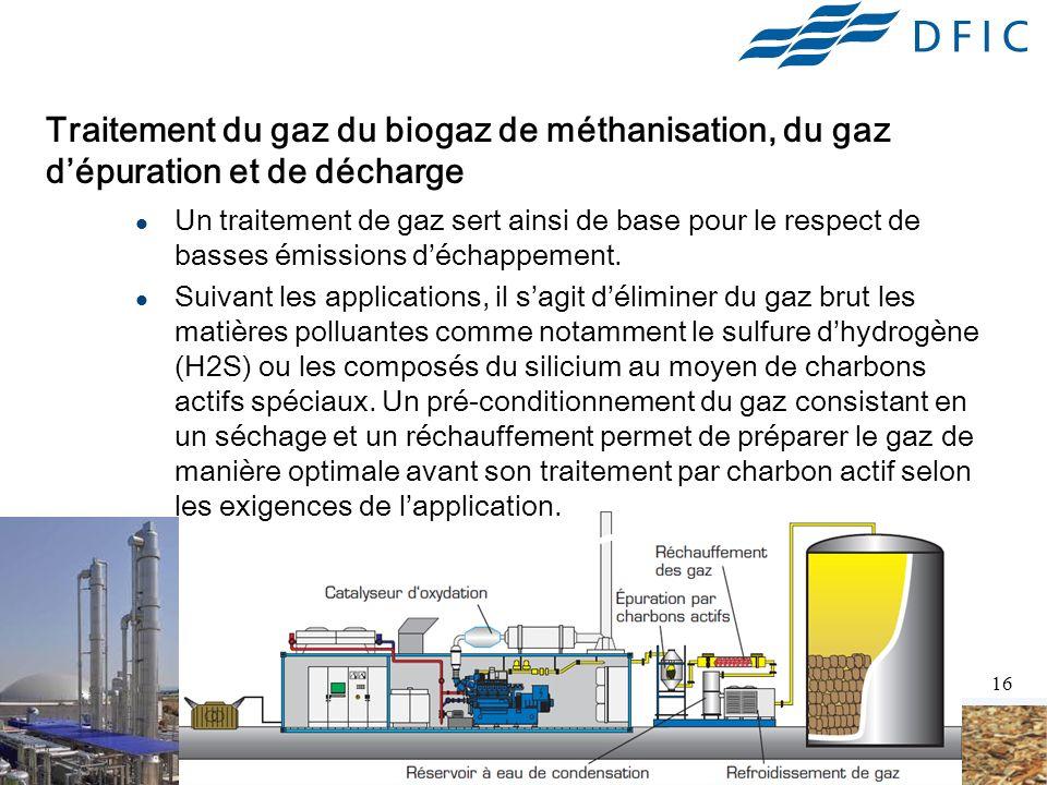 Traitement du gaz du biogaz de méthanisation, du gaz d'épuration et de décharge