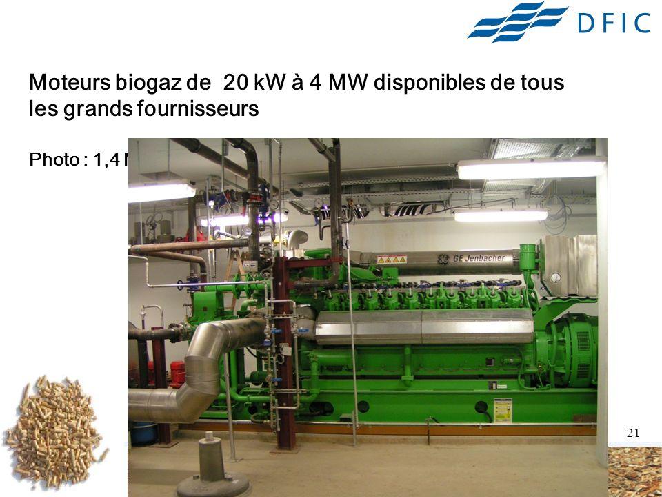 Moteurs biogaz de 20 kW à 4 MW disponibles de tous les grands fournisseurs Photo : 1,4 MW