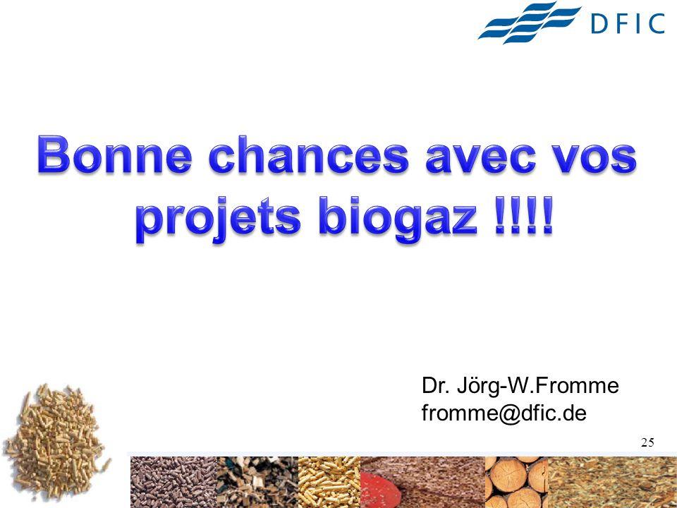 Bonne chances avec vos projets biogaz !!!!