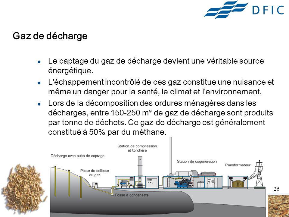 Gaz de décharge Le captage du gaz de décharge devient une véritable source énergétique.