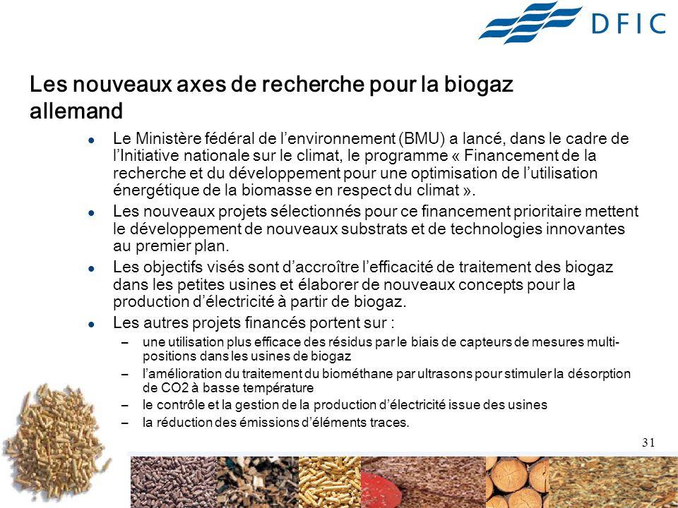 Les nouveaux axes de recherche pour la biogaz allemand