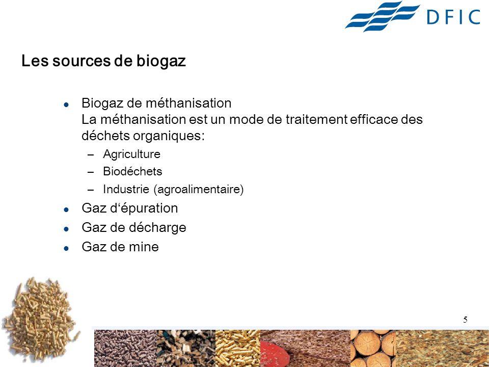 Les sources de biogaz Biogaz de méthanisation La méthanisation est un mode de traitement efficace des déchets organiques: