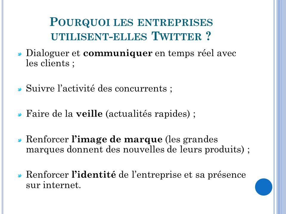 Pourquoi les entreprises utilisent-elles Twitter