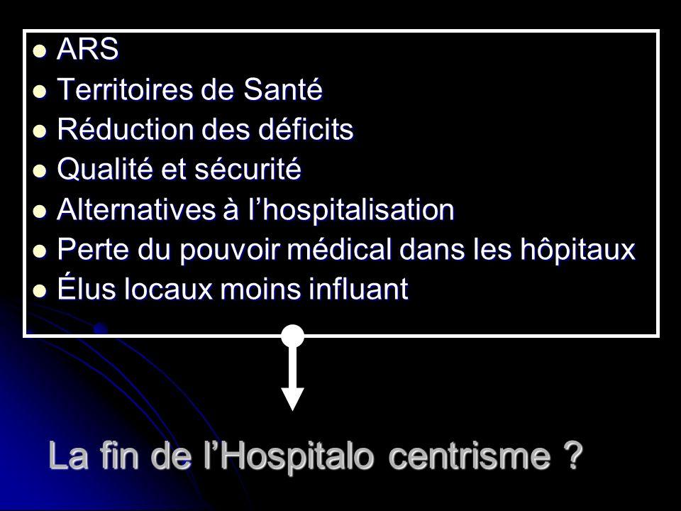 La fin de l'Hospitalo centrisme