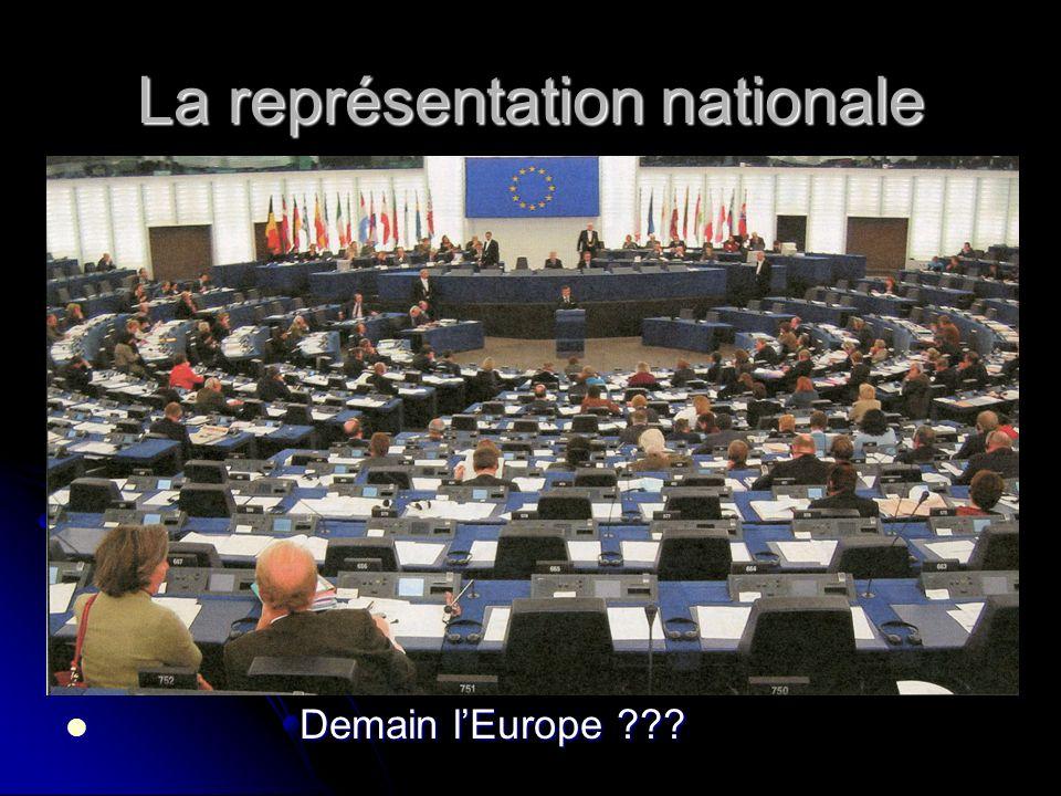La représentation nationale