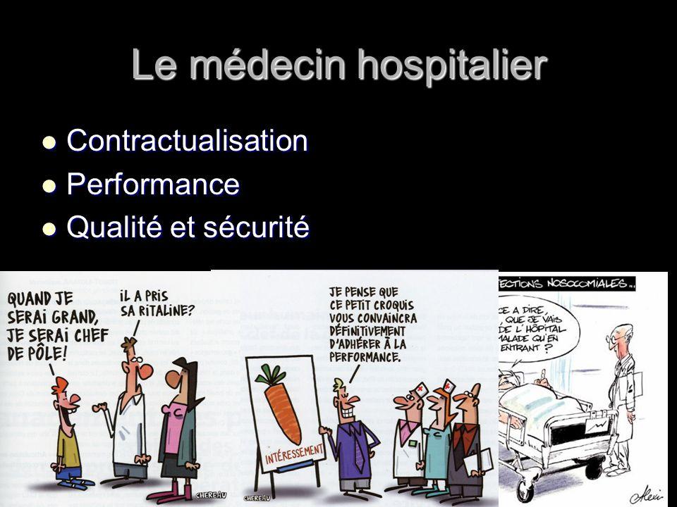 Le médecin hospitalier