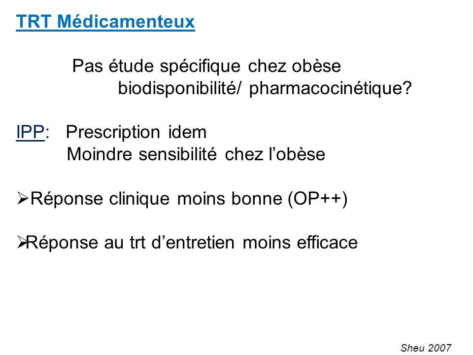 Pas étude spécifique chez obèse biodisponibilité/ pharmacocinétique