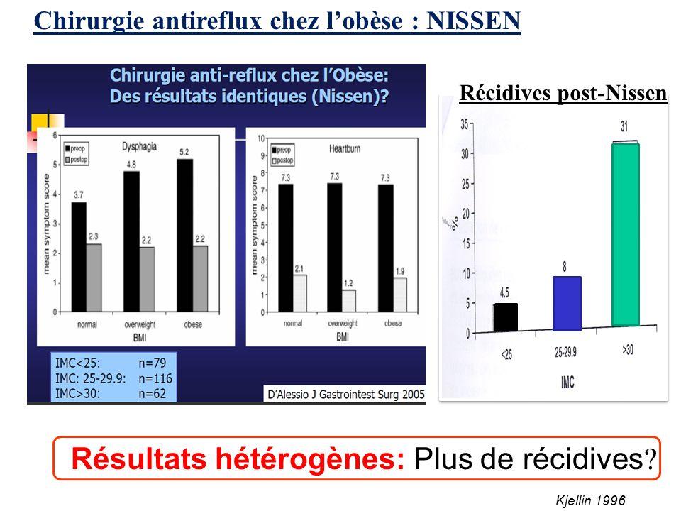 Résultats hétérogènes: Plus de récidives Kjellin 1996