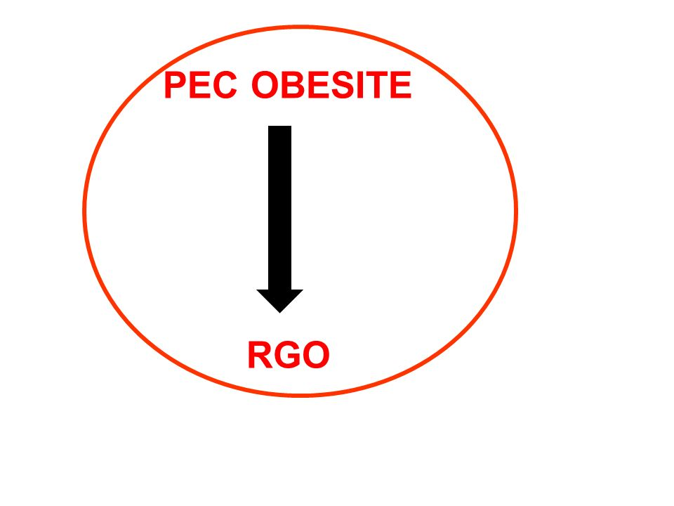 PEC OBESITE RGO