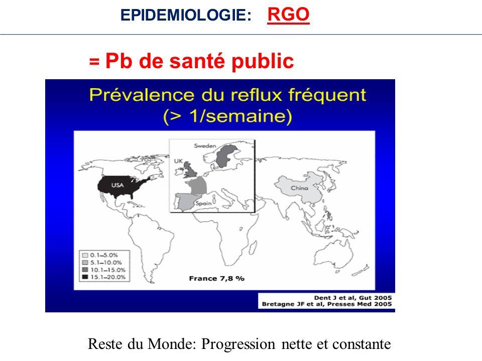 EPIDEMIOLOGIE: RGO = Pb de santé public