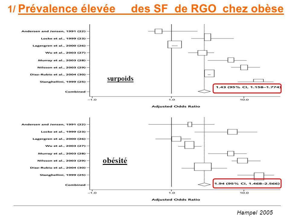 1/ Prévalence élevée des SF de RGO chez obèse