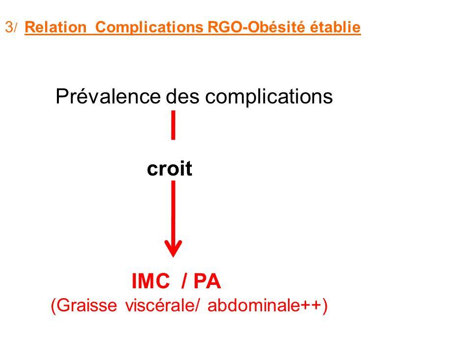 (Graisse viscérale/ abdominale++)
