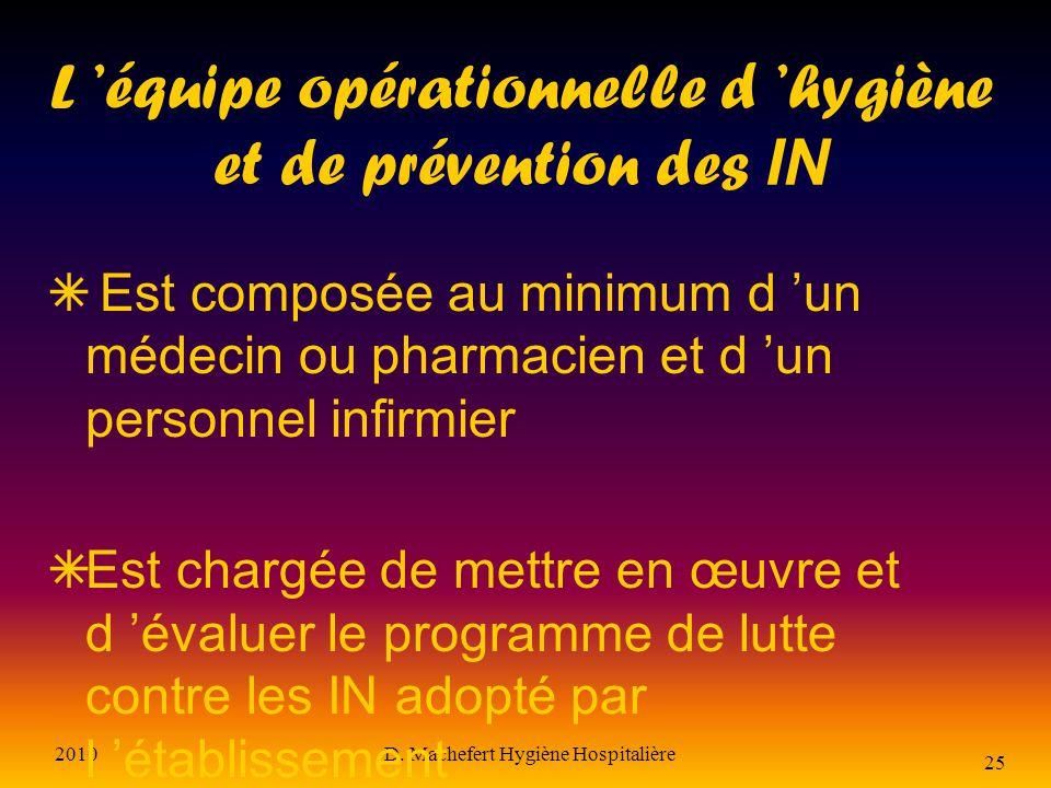 L 'équipe opérationnelle d 'hygiène et de prévention des IN