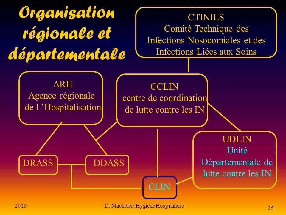 Organisation régionale et départementale