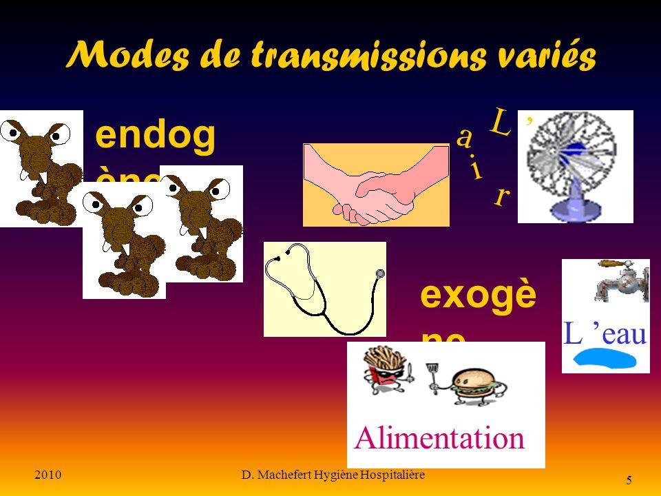 Modes de transmissions variés