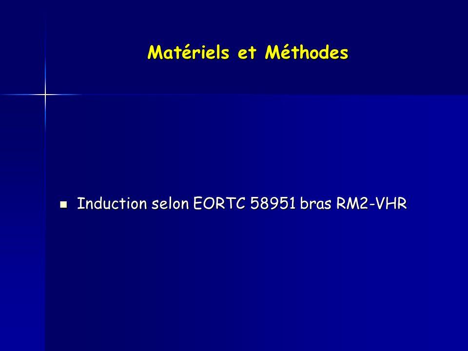 Matériels et Méthodes Induction selon EORTC 58951 bras RM2-VHR