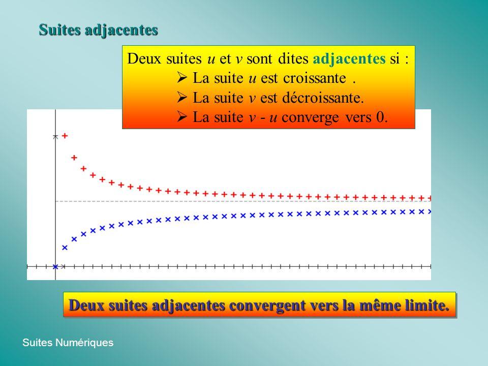 Suites adjacentes Deux suites u et v sont dites adjacentes si :  La suite u est croissante .  La suite v est décroissante.