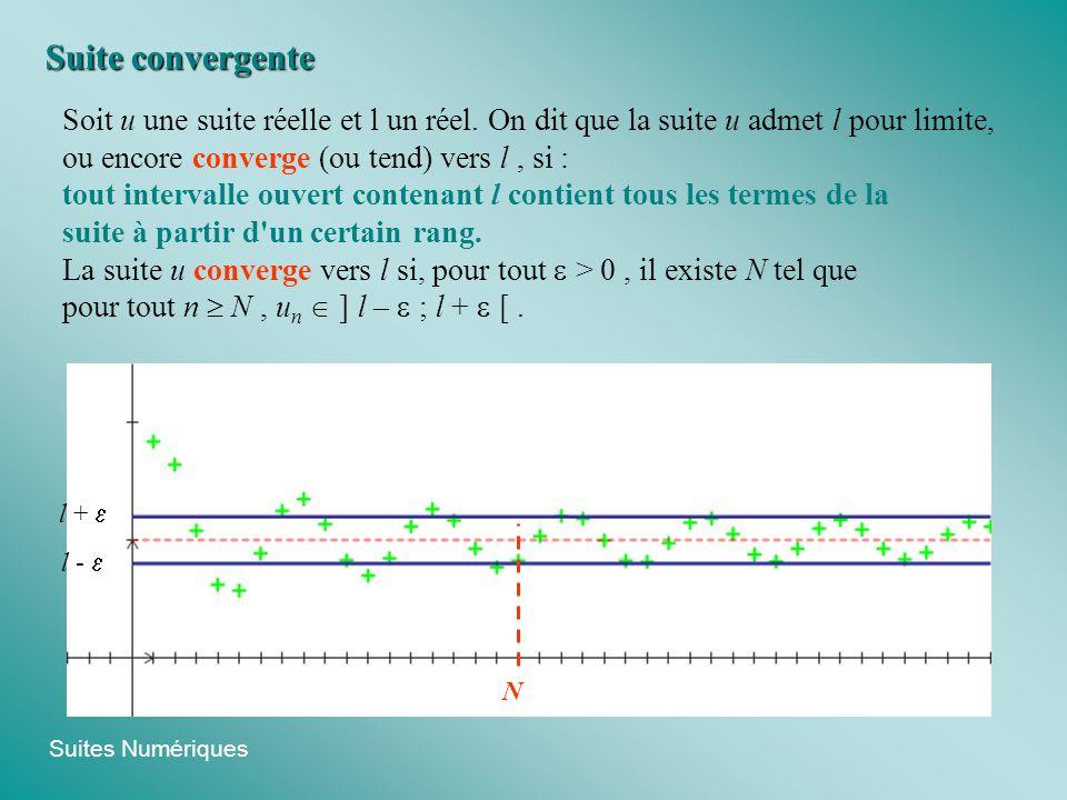 Suite convergente Soit u une suite réelle et l un réel. On dit que la suite u admet l pour limite, ou encore converge (ou tend) vers l , si :