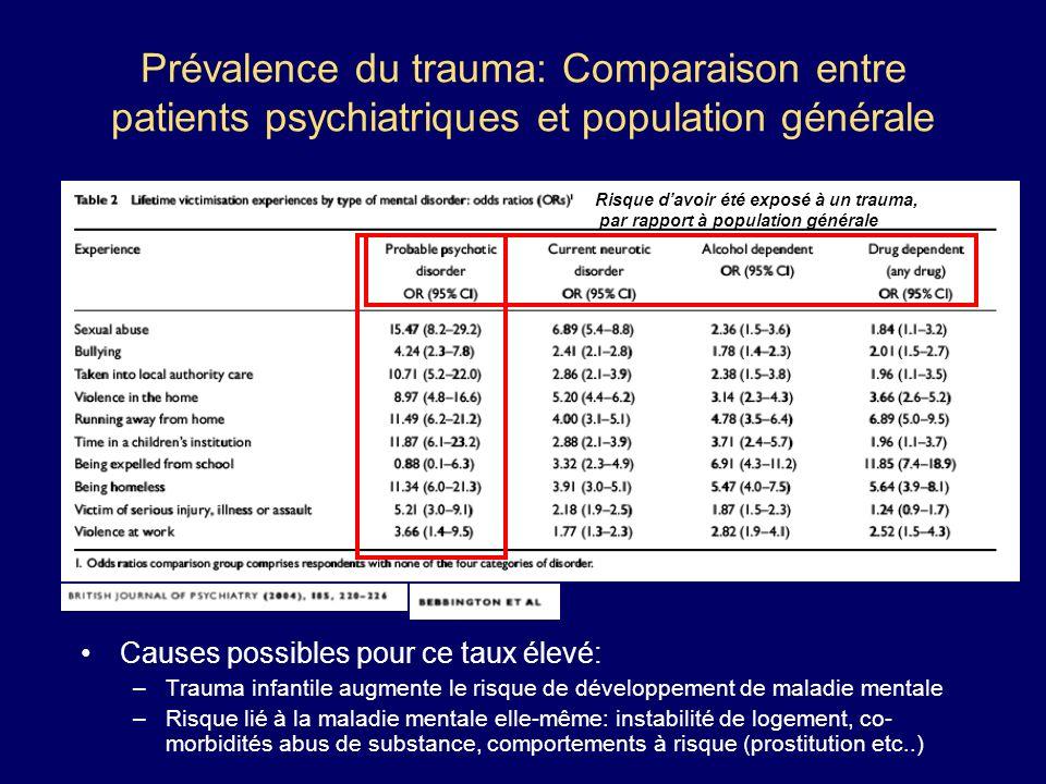 Prévalence du trauma: Comparaison entre patients psychiatriques et population générale