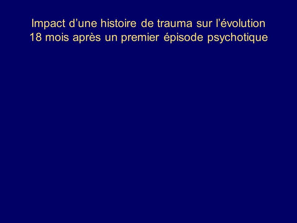 Impact d'une histoire de trauma sur l'évolution 18 mois après un premier épisode psychotique
