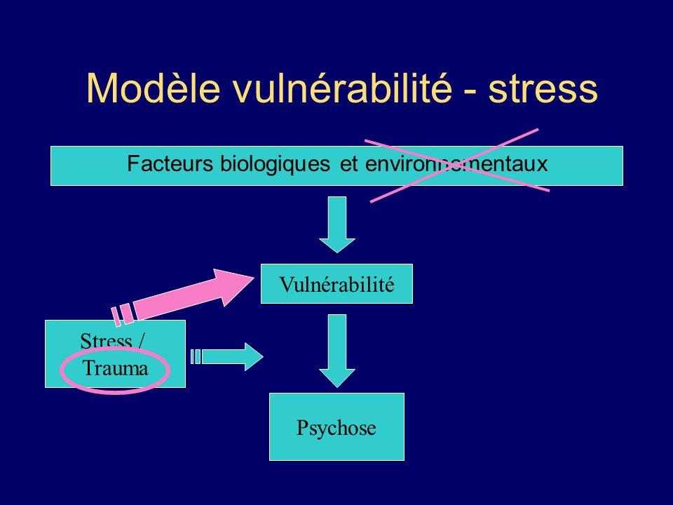 Modèle vulnérabilité - stress