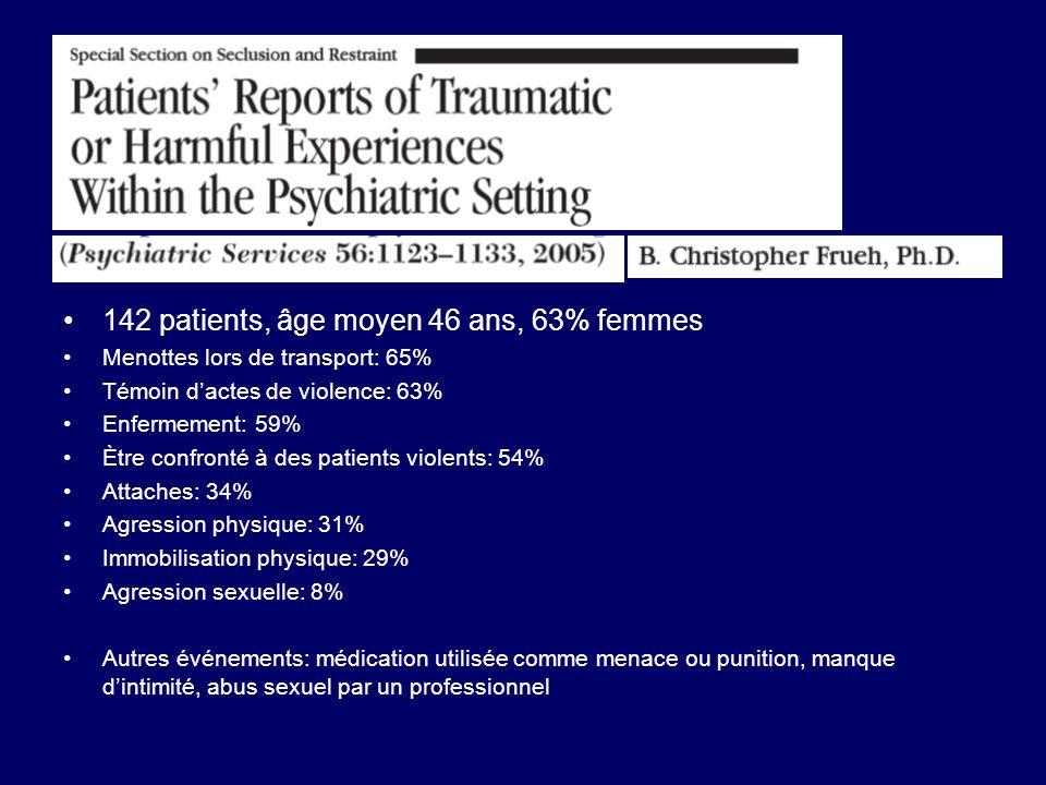 142 patients, âge moyen 46 ans, 63% femmes