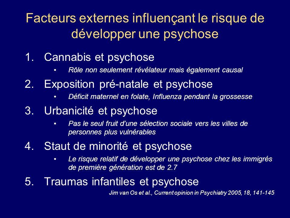 Facteurs externes influençant le risque de développer une psychose