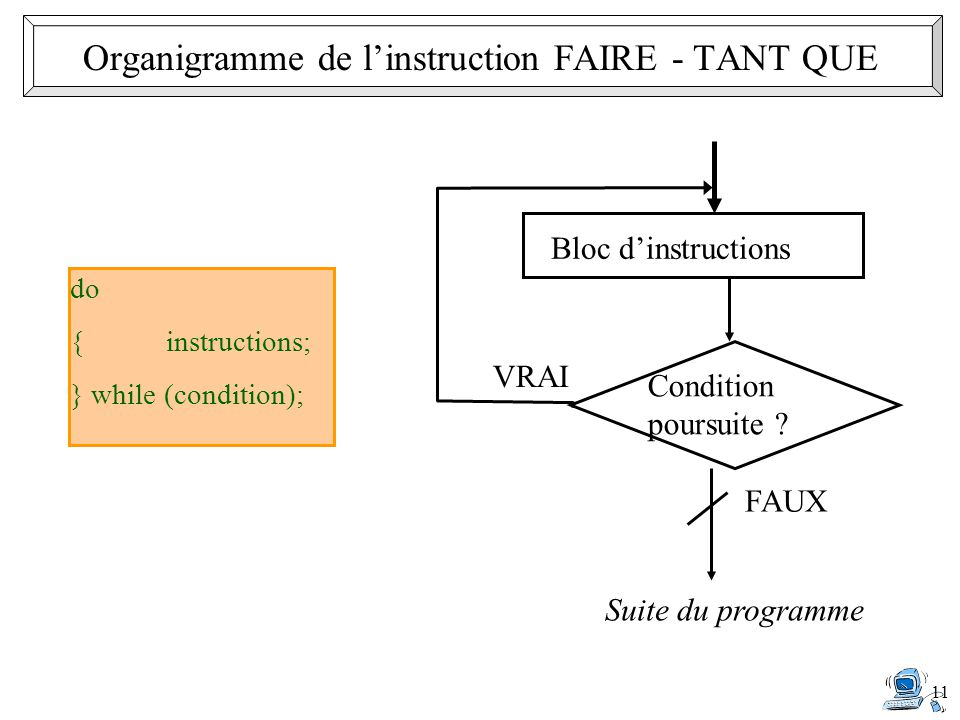 Organigramme de l'instruction FAIRE - TANT QUE