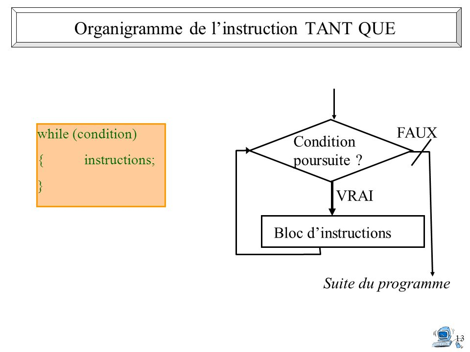 Organigramme de l'instruction TANT QUE