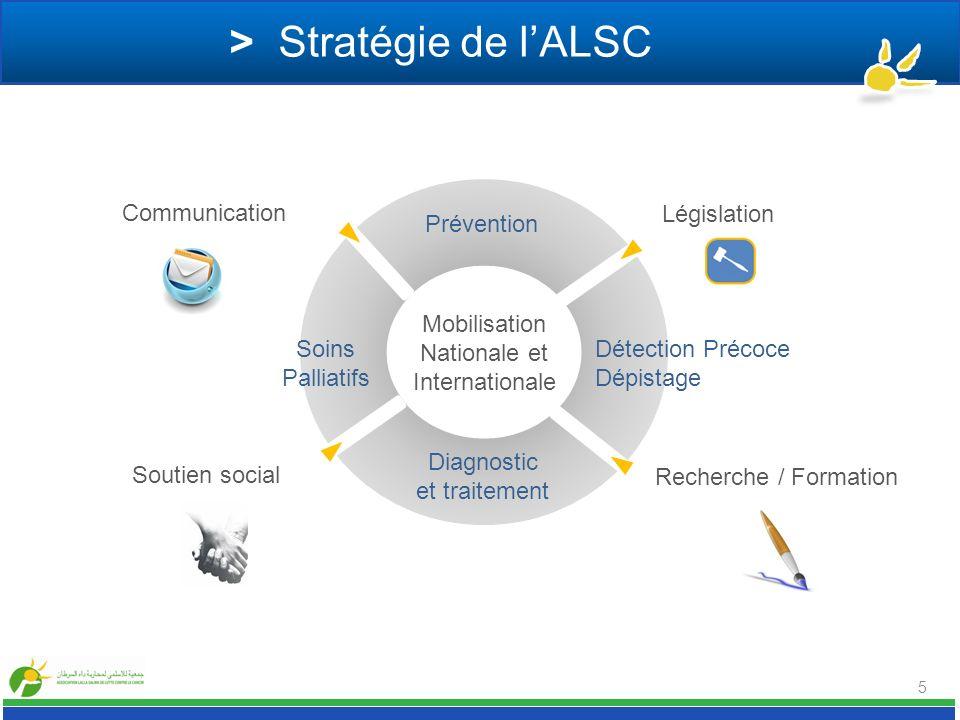 > Stratégie de l'ALSC