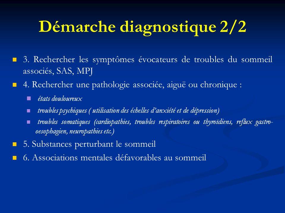 Démarche diagnostique 2/2