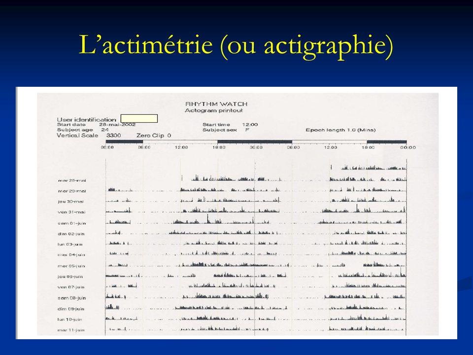 L'actimétrie (ou actigraphie)