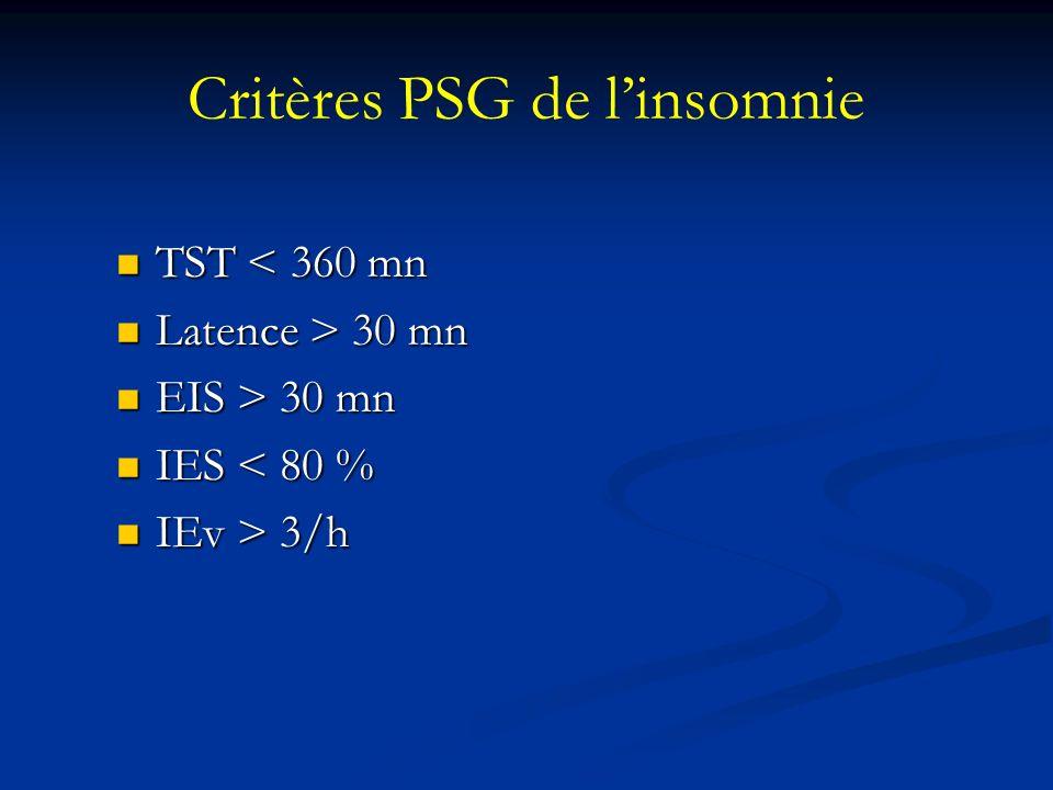 Critères PSG de l'insomnie