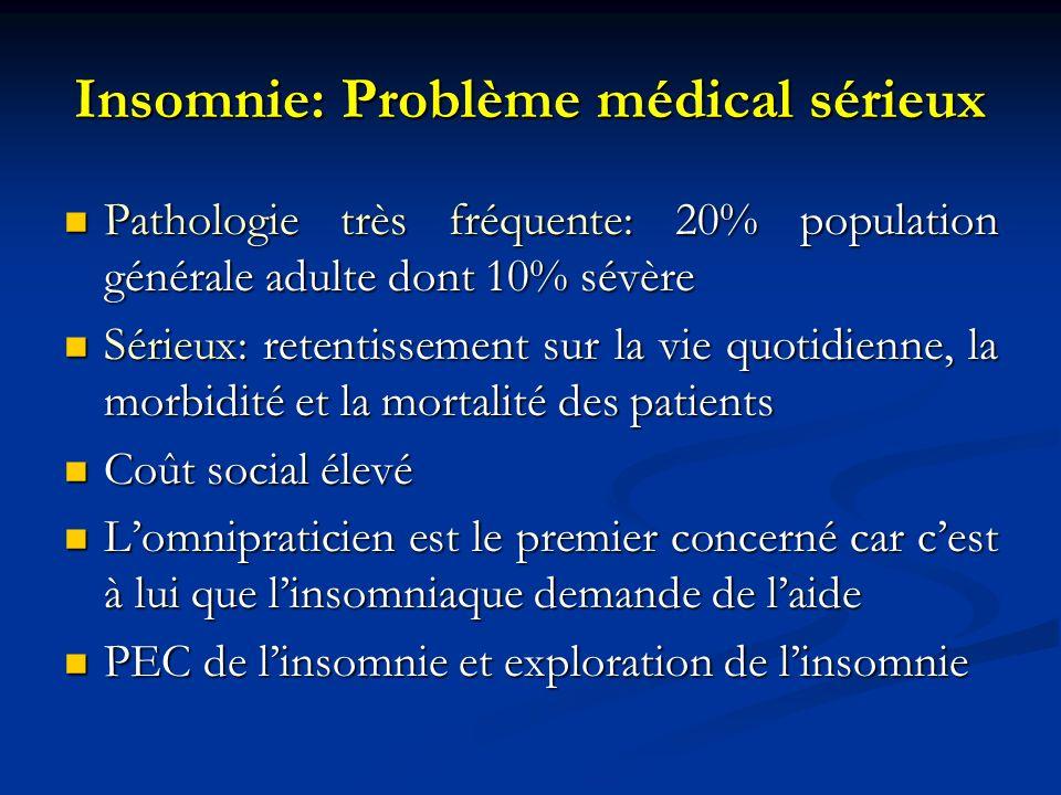 Insomnie: Problème médical sérieux