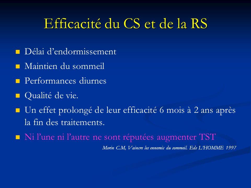Efficacité du CS et de la RS