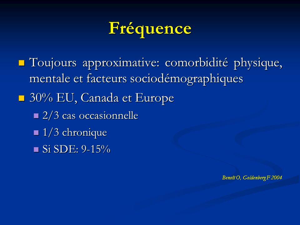 Fréquence Toujours approximative: comorbidité physique, mentale et facteurs sociodémographiques. 30% EU, Canada et Europe.