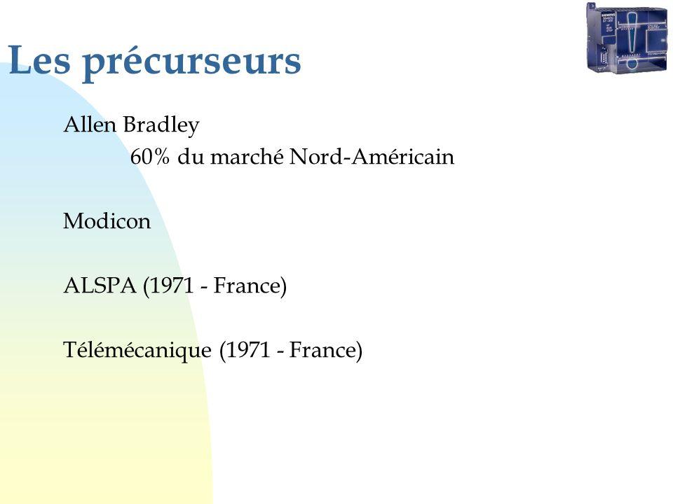 Les précurseurs Allen Bradley 60% du marché Nord-Américain Modicon