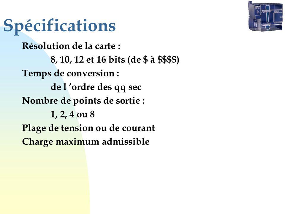 Spécifications Résolution de la carte :