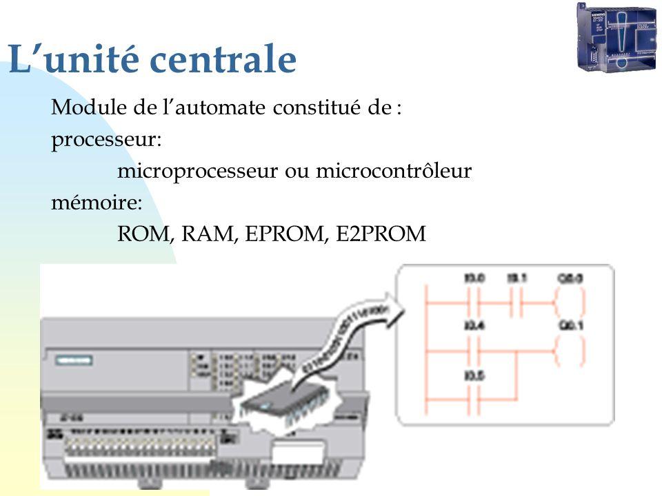 L'unité centrale Module de l'automate constitué de : processeur: