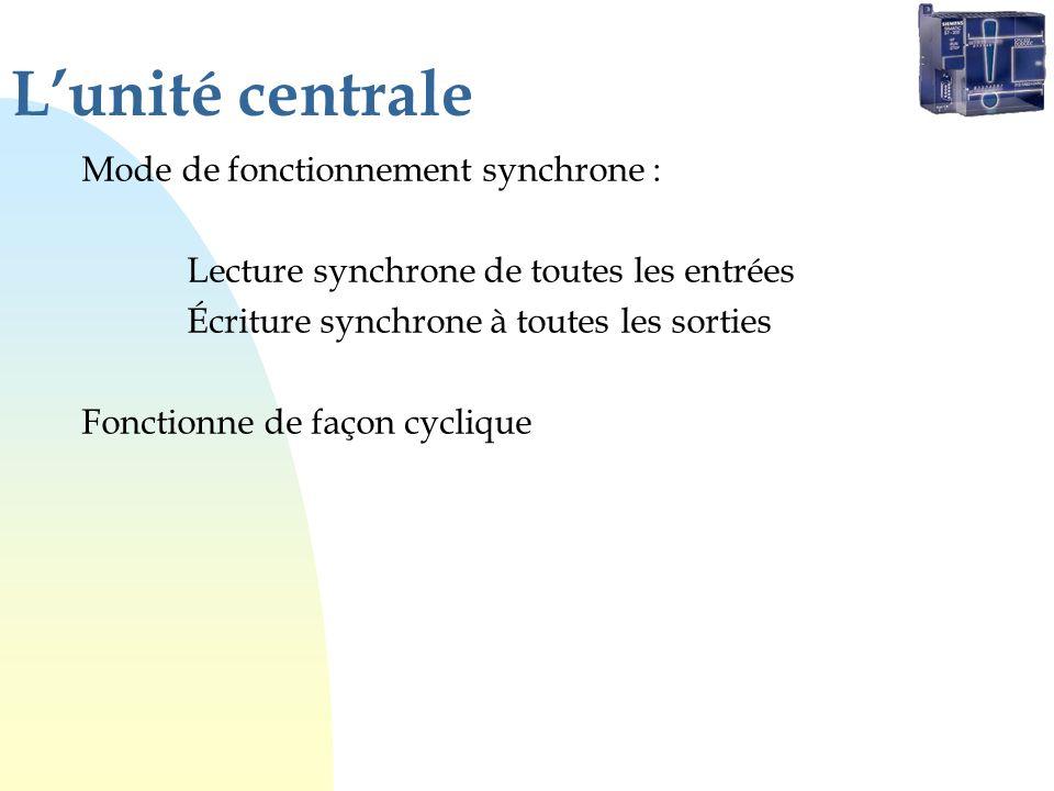 L'unité centrale Mode de fonctionnement synchrone :