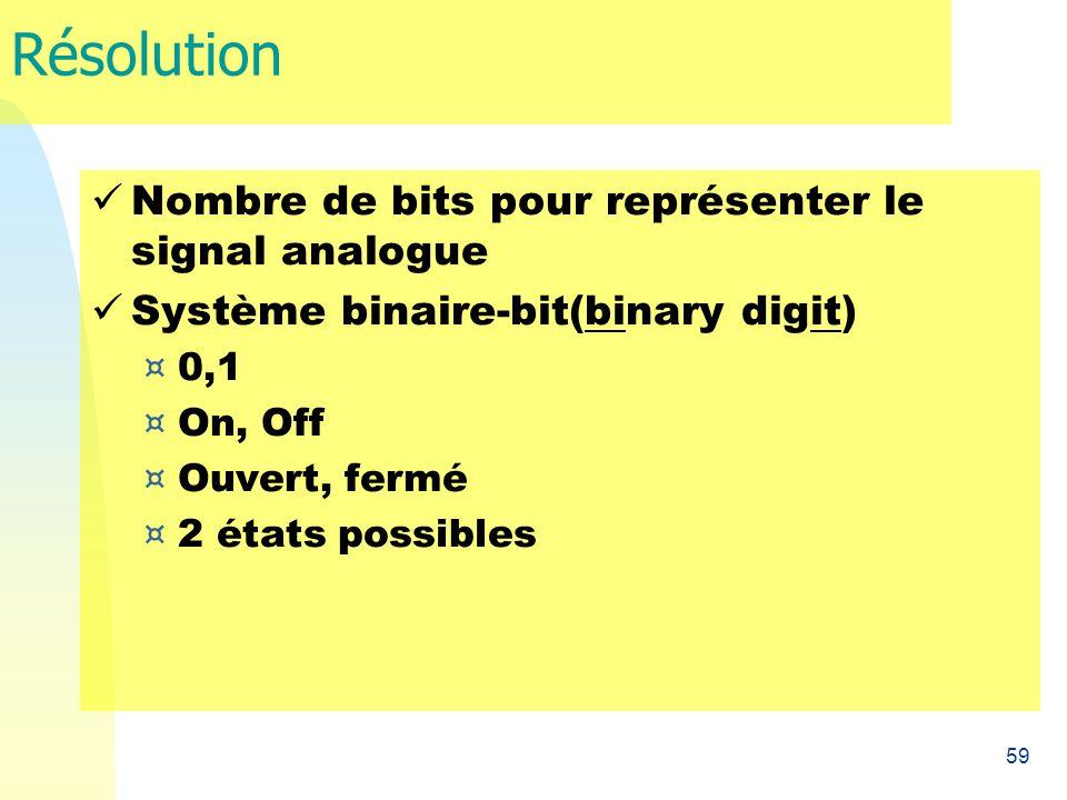 Résolution Nombre de bits pour représenter le signal analogue