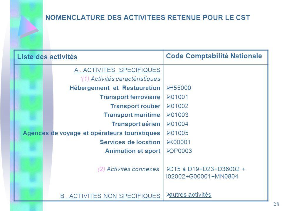 NOMENCLATURE DES ACTIVITEES RETENUE POUR LE CST